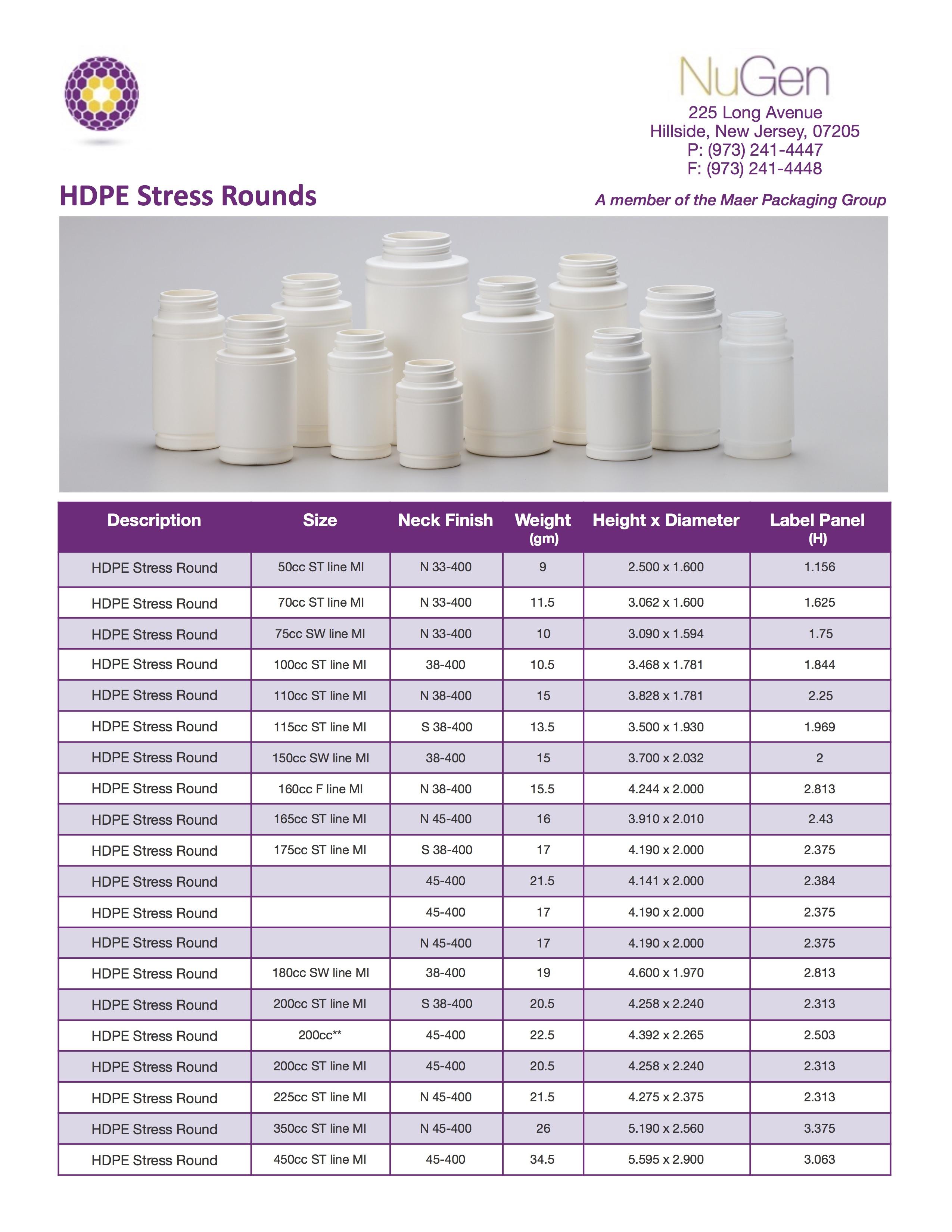 NUGEN_HDPE_Stress_Rounds-12-2-2015