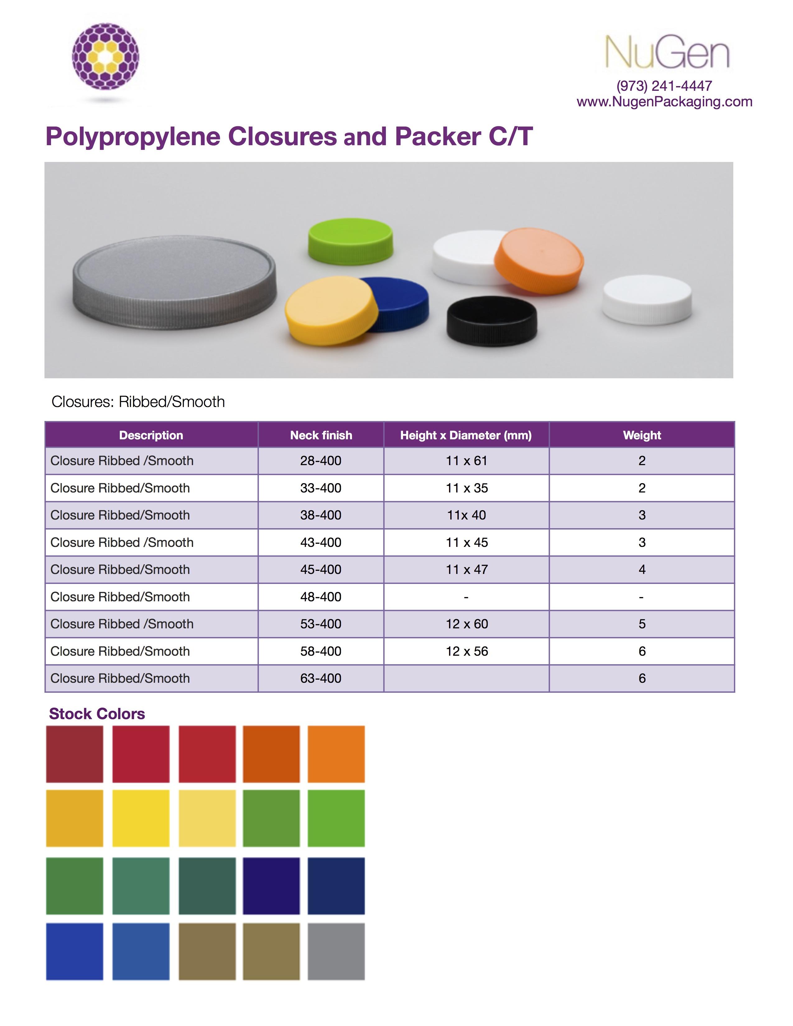 Polypropylene Closures Sheet